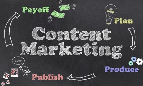 Content Marketing Workflow in 5 Schritten erklärt
