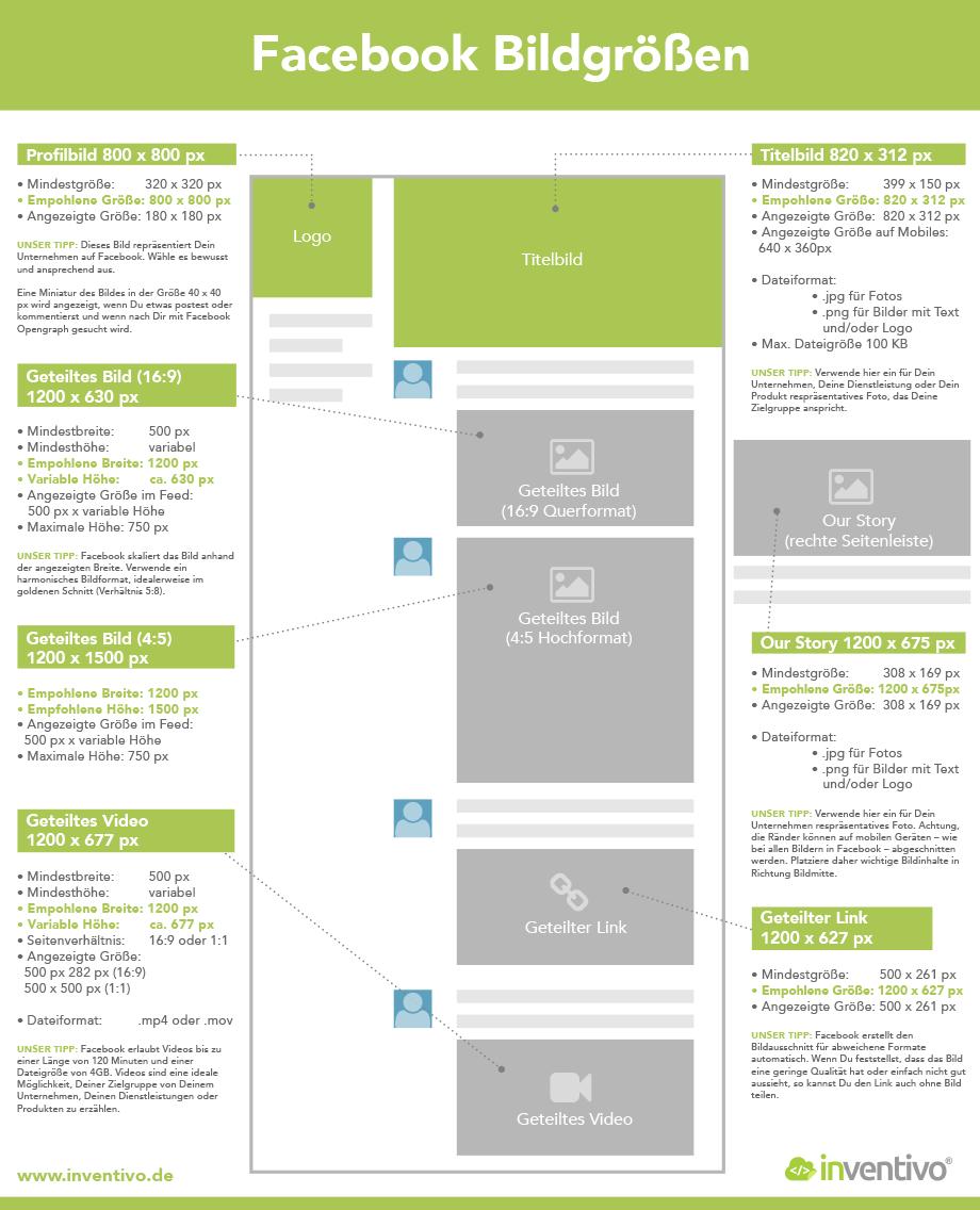 Facebook Bildgrößen kompakte Infografik zum Ausdrucken